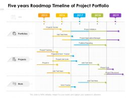 Five Years Roadmap Timeline Of Project Portfolio