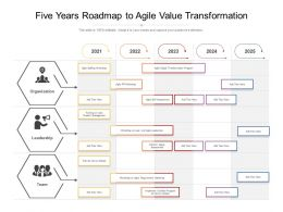 Five Years Roadmap To Agile Value Transformation