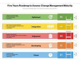 Five Years Roadmap To Assess Change Management Maturity