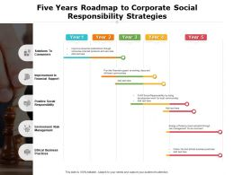 Five Years Roadmap To Corporate Social Responsibility Strategies