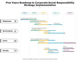 Five Years Roadmap To Corporate Social Responsibility Strategy Implementation