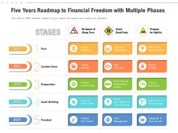 Five Years Roadmap To Financial Freedom With Multiple Phases