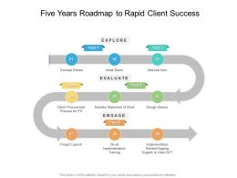 Five Years Roadmap To Rapid Client Success