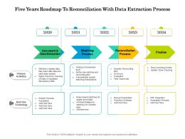 Five Years Roadmap To Reconciliation With Data Extraction Process
