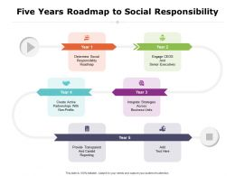 Five Years Roadmap To Social Responsibility