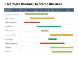 Five Years Roadmap To Start A Business