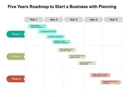Five Years Roadmap To Start A Business With Planning