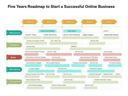Five Years Roadmap To Start A Successful Online Business
