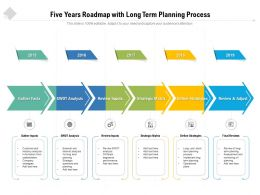 Five Years Roadmap With Long Term Planning Process