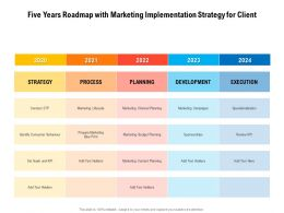 Five Years Roadmap With Marketing Implementation Strategy For Client