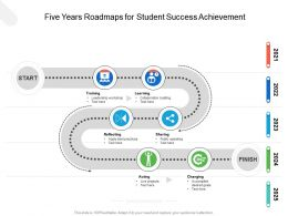 Five Years Roadmaps For Student Success Achievement