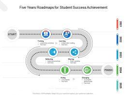Five Years Roadmaps For Student Success Achievement