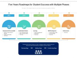 Five Years Roadmaps For Student Success With Multiple Phases