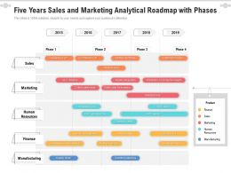 Five Years Sales And Marketing Analytical Roadmap With Phases