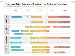 Five Years Sales Execution Roadmap For Customer Retention