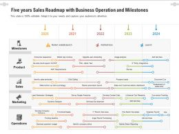 Five Years Sales Roadmap With Business Operation And Milestones
