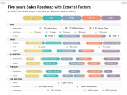Five Years Sales Roadmap With External Factors