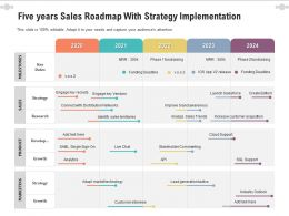 Five Years Sales Roadmap With Strategy Implementation