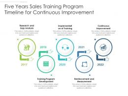 Five Years Sales Training Program Timeline For Continuous Improvement