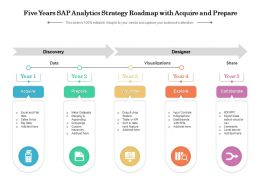 Five Years SAP Analytics Strategy Roadmap With Acquire And Prepare