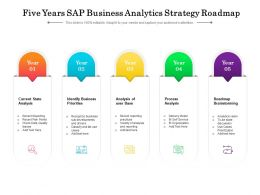 Five Years SAP Business Analytics Strategy Roadmap
