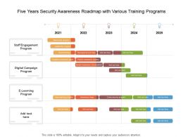 Five Years Security Awareness Roadmap With Various Training Programs