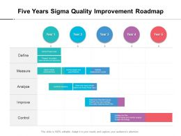 Five Years Sigma Quality Improvement Roadmap