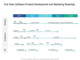 Five Years Software Product Development And Marketing Roadmap