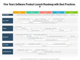 Five Years Software Product Launch Roadmap With Best Practices