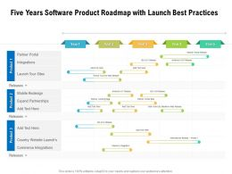 Five Years Software Product Roadmap With Launch Best Practices