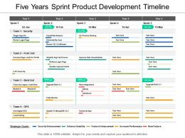 Five Years Sprint Product Development Timeline