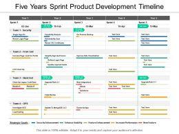 five_years_sprint_product_development_timeline_Slide01