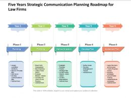 Five Years Strategic Communication Planning Roadmap For Law Firms