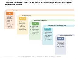 Five Years Strategic Plan For Information Technology Implementation In Healthcare Sector