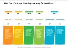 Five Years Strategic Planning Roadmap For Law Firms