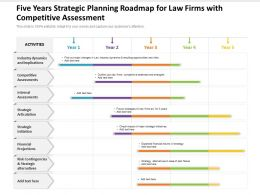 Five Years Strategic Planning Roadmap For Law Firms With Competitive Assessment
