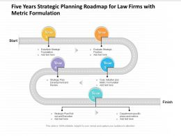 Five Years Strategic Planning Roadmap For Law Firms With Metric Formulation