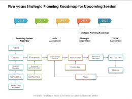 Five Years Strategic Planning Roadmap For Upcoming Session