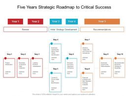 Five Years Strategic Roadmap To Critical Success