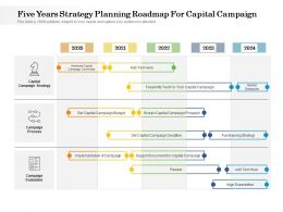 Five Years Strategy Planning Roadmap For Capital Campaign