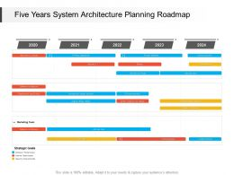 Five Years System Architecture Planning Roadmap