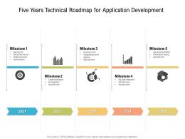 Five Years Technical Roadmap For Application Development