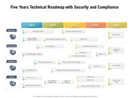 Five Years Technical Roadmap With Security And Compliance