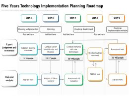 Five Years Technology Implementation Planning Roadmap