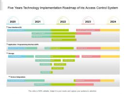 Five Years Technology Implementation Roadmap Of Iris Access Control System