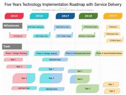 Five Years Technology Implementation Roadmap With Service Delivery