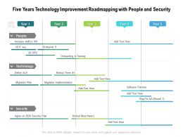 Five Years Technology Improvement Roadmapping With People And Security