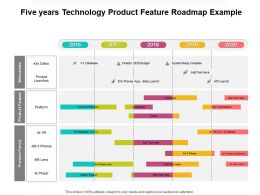 Five Years Technology Product Feature Roadmap Example