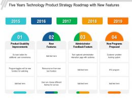 Five Years Technology Product Strategy Roadmap With New Features