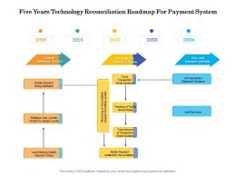 Five Years Technology Reconciliation Roadmap For Payment System
